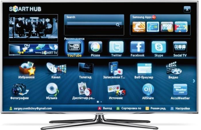 Смарт телевизоры что это значит