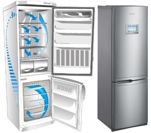 Ноу фрост или капельный холодильник что лучше