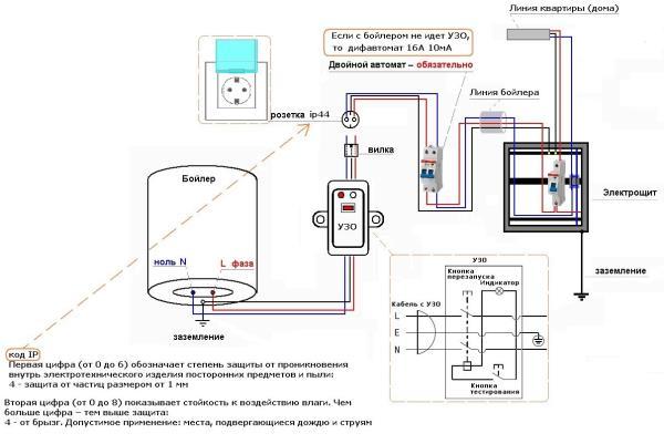 Как подключить водонагреватель к электричеству
